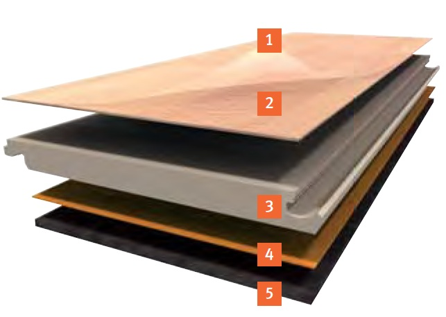 EGGER laminált padló rétegrend