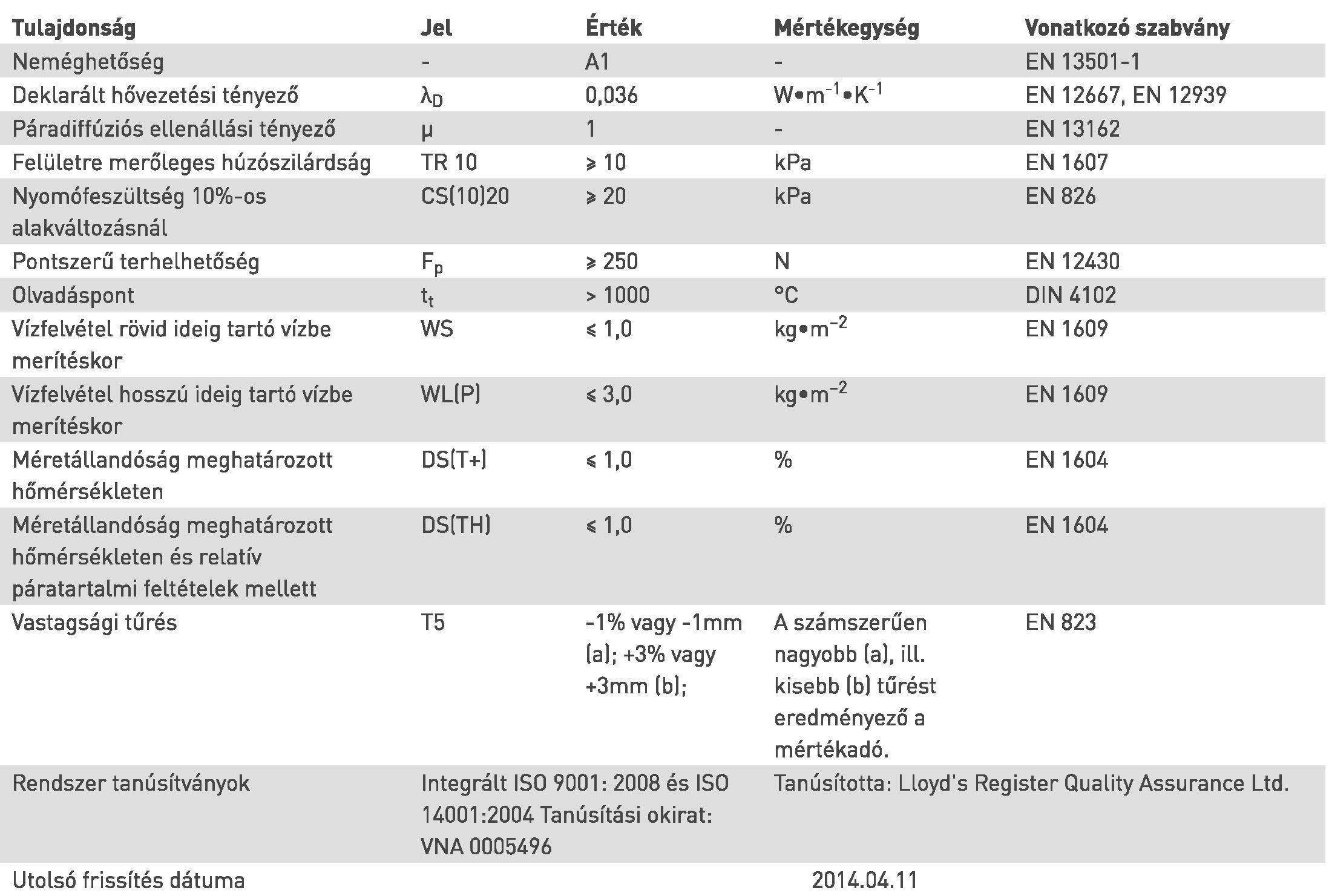 ROCKWOOL Frontrock MAX E homlokzati hőszigetelő lemez műszaki adat táblázat képe